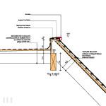 jonction toit incliné / toit plat